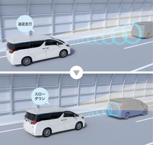 追従ドライブ支援機能