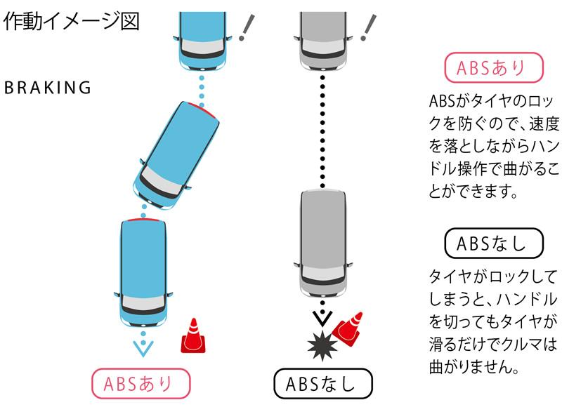 EBD付ABS&ブレーキアシスト
