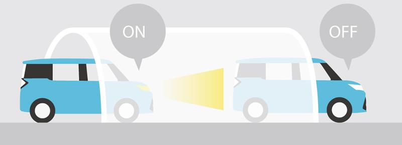 コンライト(ライト自動点灯・消灯システム)